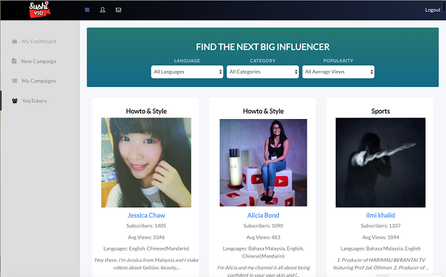 SushiVid 101 - What brands will see about you when you sign up