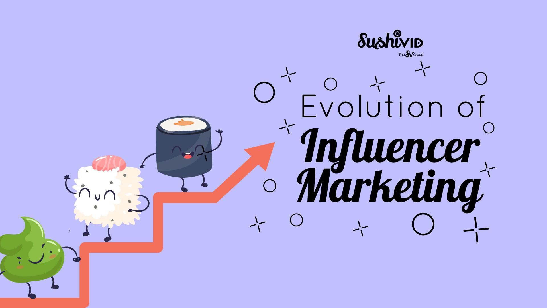 Evolution of influencer marketing